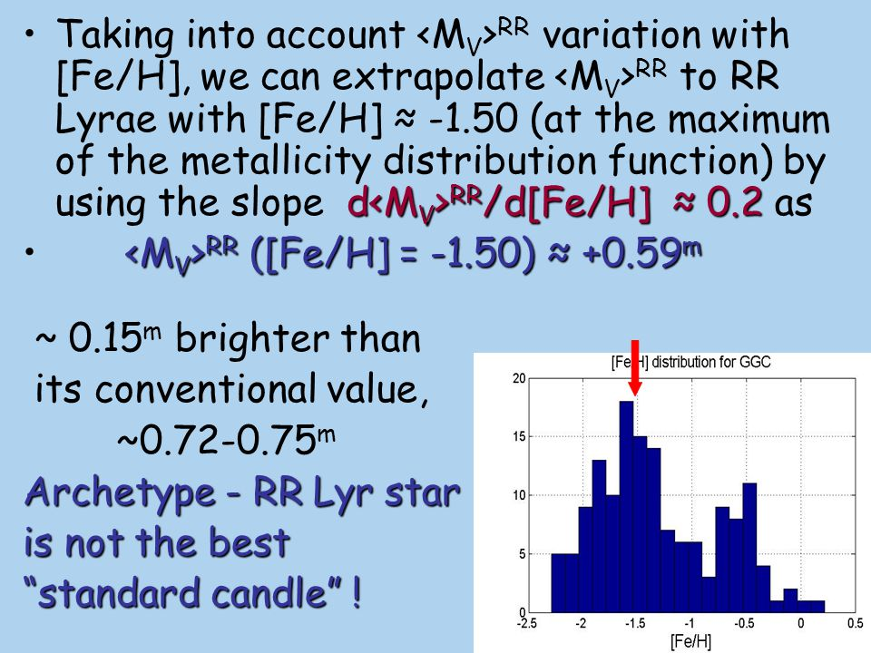 Taking into account <MV>RR variation with [Fe/H], we can extrapolate <MV>RR to RR Lyrae with [Fe/H] ≈ -1.50 (at the maximum of the metallicity distribution function) by using the slope d<MV>RR/d[Fe/H] ≈ 0.2 as